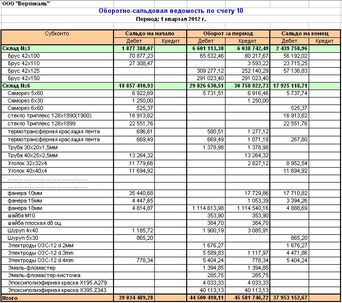 какие счета должны по подать в журнал административных доходов